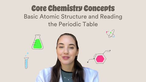 Core Chemistry Concepts: Atomic Structure and Reading the Periodic Table